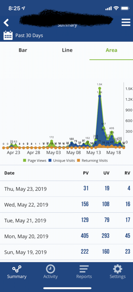 Apr 23- May 18 2019 anonymized